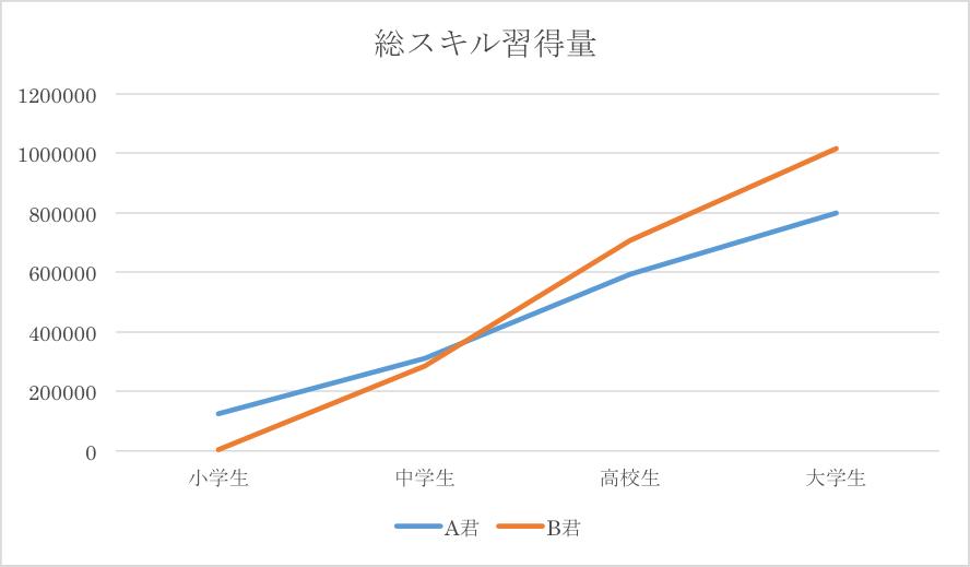 ab_graph