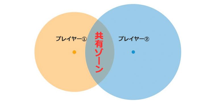 nakagawa-first-3