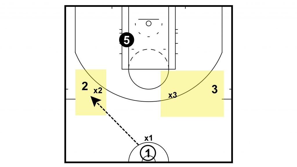 3on3( +1コーチ )3/4 pick up