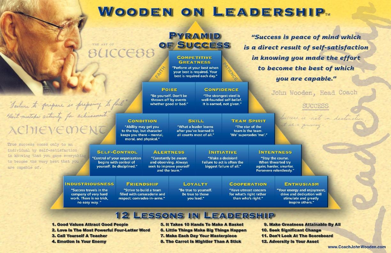 ウッデンのピラミッド